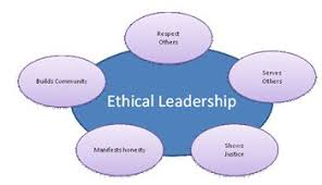 ethics leadership and decision making assignment help ethical leadership leadership and decision making ethics leadership and decision making assignment help