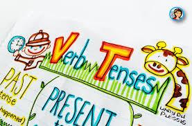 Verb Tense Anchor Chart Verb Tenses Anchor Chart And Activities