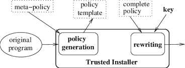 policy templates meta policies and policy templates download scientific diagram