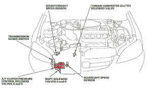 2000 honda civic sd sensor wiring diagram 2002 honda crv wiring 2000 honda accord transmission problems how to check automatic on 2002 honda crv 92 accord oxygen sensor wire diagram