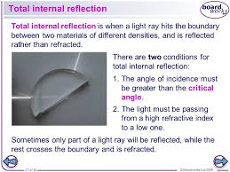boardworks gcse separate sciences 2009 reflection and refraction total internal reflection is when a light ray hits the boundary between two materials of