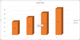 Ulfathussain I Will Create Charts On Websites Using Highcharts For 20 On Www Fiverr Com