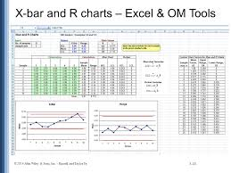 X Chart In Excel Major Magdalene Project Org