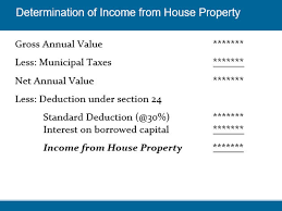 Income From House Property How To Calculate Income From