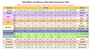 World Shoe Size Chart Cima News