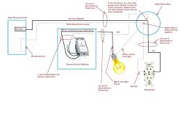 wiring gfci to switch diagram refrence wiring diagram gfci outlet wiring a gfci outlet with a light switch diagram wiring gfci to switch diagram refrence wiring diagram gfci outlet new gfci wiring diagram luxury fresh