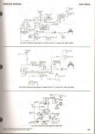 john deere 1020 wiring diagram john image wiring john deere 1050 wiring diagram wiring diagram on john deere 1020 wiring diagram