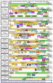 10 Meter Band Frequency Chart Kj4adn Callsign Lookup By Qrz Ham Radio