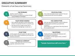 executive summery executive summary powerpoint template executive summary powerpoint