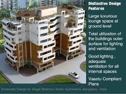 Apartments Design Plans Simple Design Ideas