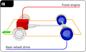schematic wikipedia schematic diagram software schematic of a drive train