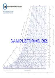 Ip Metric Psychrometric Chart Pdf Free 1 Pages