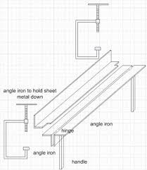 sheet metal bender plans. here are the final plans for sheet metal brake: bender