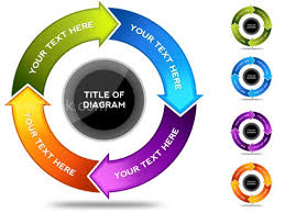 Chart Psd Free Download Psd Circular Arrow Flow Chart Psd Free Download F4pik