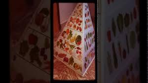 Food Pyramid Project School Project Food Pyramid Model Www