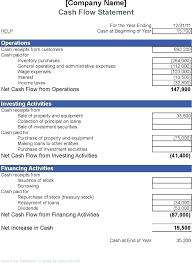 Template For Statement Of Cash Flows Simple Cash Flow Statement Template Recent Money Chart Household