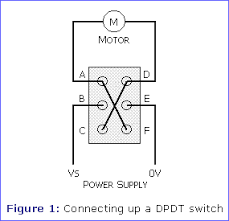 wiring diagram for a double pole double throw switch wiring how to build a motor controller assembly on wiring diagram for a double pole double throw