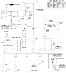 1995 f150 wiring diagram autozone 1995 wiring diagrams