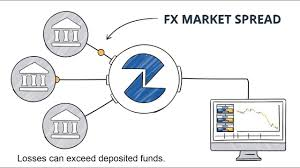 Sierra Chart Forex Broker Forex Brokers With Sierra Chart Accounts Forex Speedtest