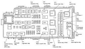 2002 ford explorer fuse box diagram needed Ford Explorer Fuse Chart 2002 Ford Explorer Sport Trac Fuse Box Diagram #28