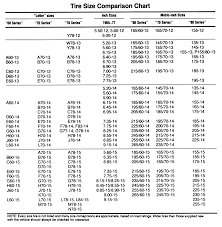 Tire Height Chart Comparison Tire Wear Comparison Chart Related Keywords Suggestions