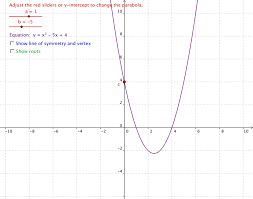 collection of graphing quadratic functions in factored form