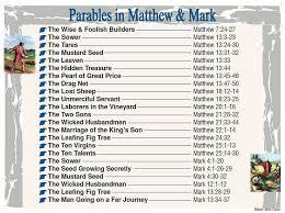 Parables In Matthew Mark Matthew Bible Bible Parables