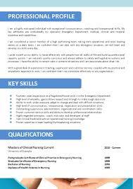 resume making service