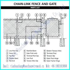 chain link fence parts. Chain Link Fence Parts List Coated Used Panels With Post In Store Direct . E