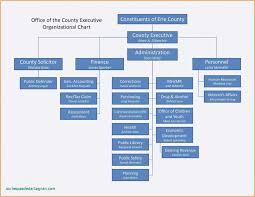 008 Microsoft Office Word Organizational Chart Template