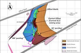 Lac Des Iles Depth Chart North American Palladium North American Palladium Provides
