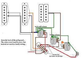 stratocaster hss wiring stratocaster image wiring fender mexican strat hss wiring diagram jodebal com on stratocaster hss wiring