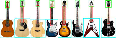 Electric Guitar Note Chart Ultimate Guide To Guitar For Small Hands What You Need To