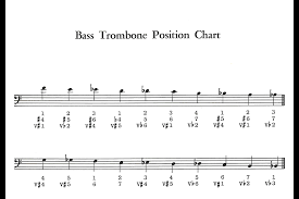 Bass Trombone Mouthpiece Chart