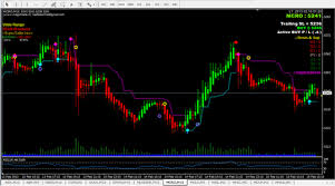 Intraday Charting Software Intraday Trading Software