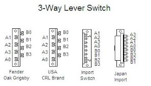import 5 way switch wiring diagram import image telecaster wiring diagram 3 way import switch wire diagram on import 5 way switch wiring diagram