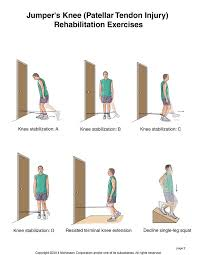 Back Workout Chart Step By Step Summit Medical Group