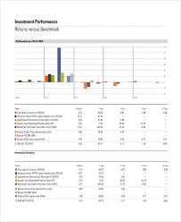 Investment Report Template Under Fontanacountryinn Com