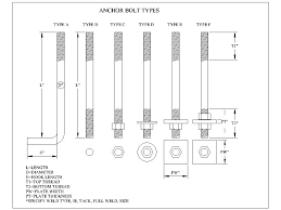 anchor bolt sizes. Wonderful Sizes Anchor Bolts Power Manufacturing Heading ANCHOR_BOLT_TYPES Specifications Intended Bolt Sizes X