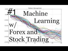 Stock Market Pattern Recognition Software Inspiration Machine Learning And Pattern Recognition For Algorithmic Forex And