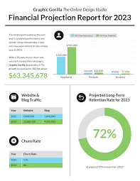 55 Customizable Annual Report Design Templates Examples Tips