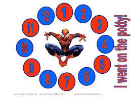 Potty Training Sticker Chart Printable Spiderman Potty Training Charts