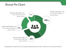 Donut Pie Chart Ppt Styles Slide Download Powerpoint