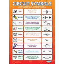 circuit symbols wall chart electronics circuits circuit symbols wall chart