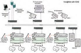 penton audio usa voice evacuation solutions ida8 systems ida8 systems