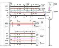 Chevy Wiring Color Catalogue Of Schemas