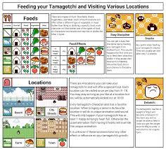 Tamagotchi Game Boy Growth Chart Tamagotchi Osutchi Mesutchi Gameboy Neomametchi Logs