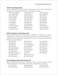 Keywords For Resume Mesmerizing Marketing Keywords Resume Letsdeliverco