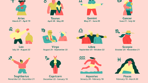 Compatibility Chart For Zodiac Signs