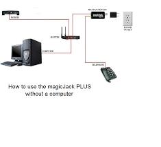 must i get router i ve magic jack a 1 ethernet modemrouter aid magicjack com mjplus ··· etup png